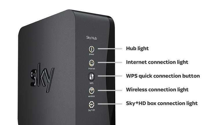 SKY broadband keeps dropping connection - hotukdeals