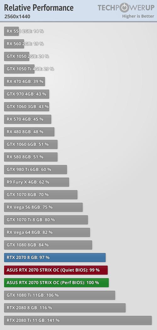 PowerColor RADEON RX VEGA 64 8GB GRAPHICS CARD £308 99