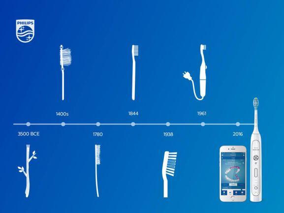 toothbrush evolution