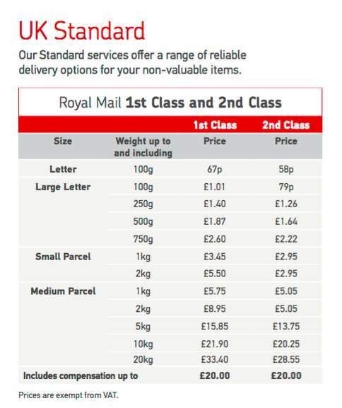 royal mail may not be the cheapest option to deliver your post around the uk check out these offers on parcel courier services