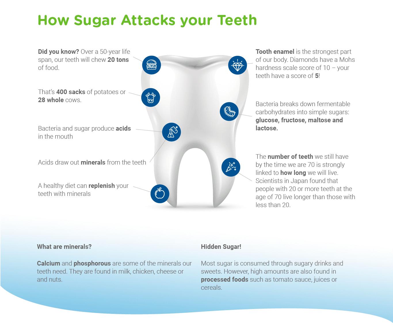 oral health & hutrition part 8