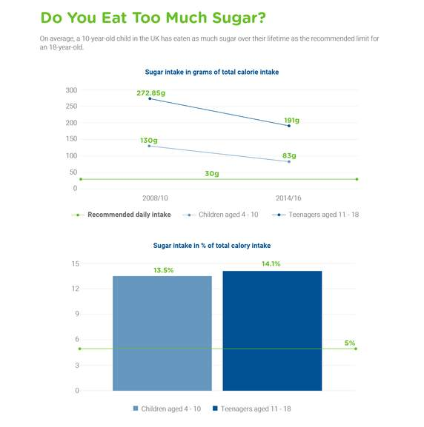 oral health & hutrition part 7