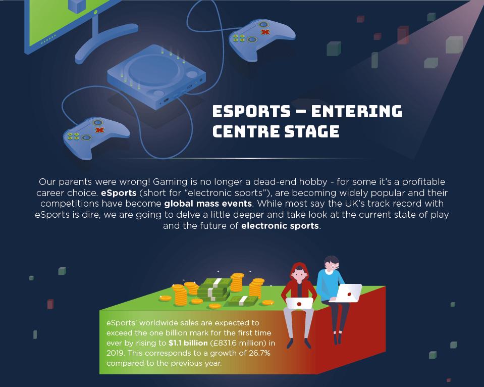 esports info part 1