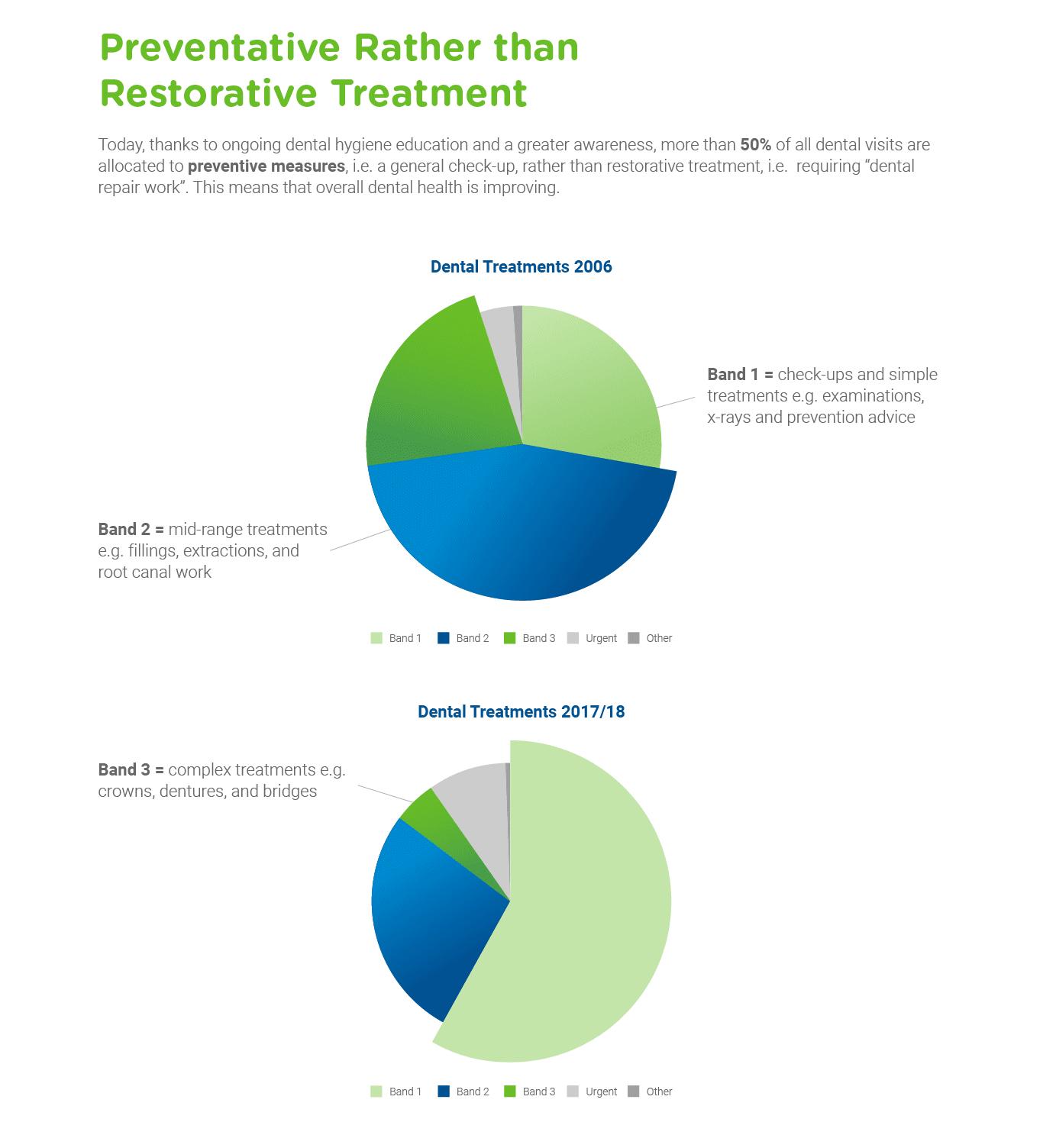 oral health & hutrition part 4