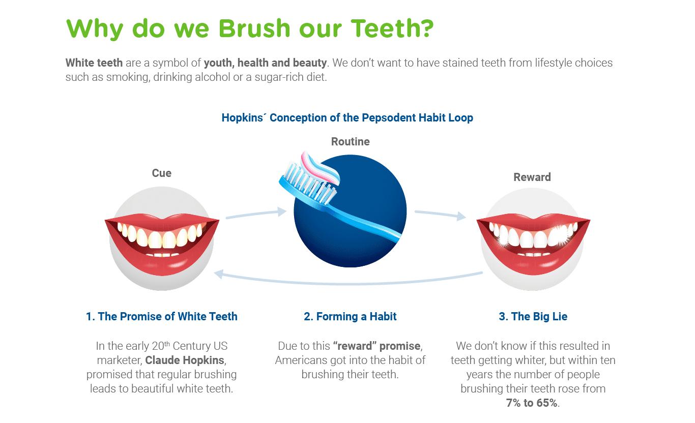 oral health & hutrition part 5