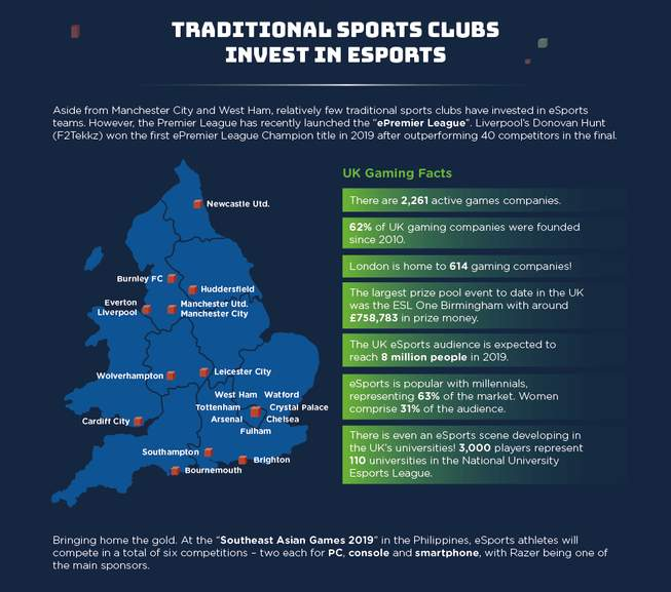 esports info part 5