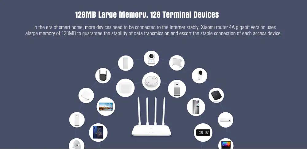 Xiaomi Mi 4A Dual Band 5GHz 1200AC Router *Gigabit Edition