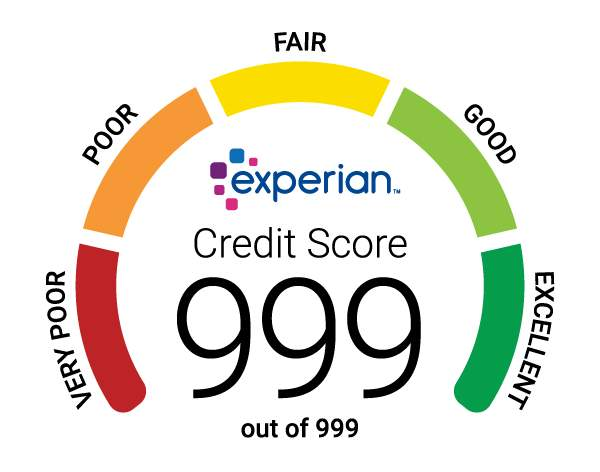 Get FREE credit score report, forever, from Experian + Earn