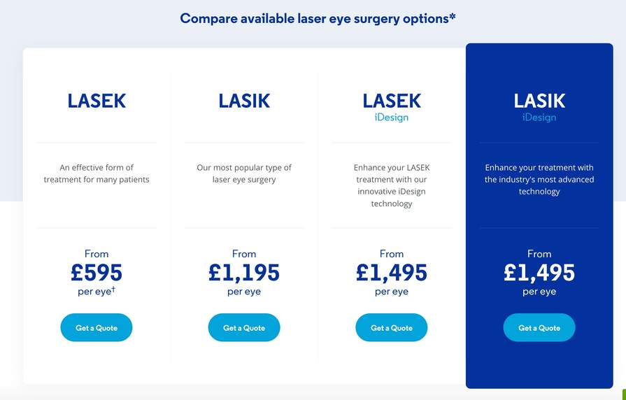 NHS and Emergency Service workers - Free laser eye surgery saving