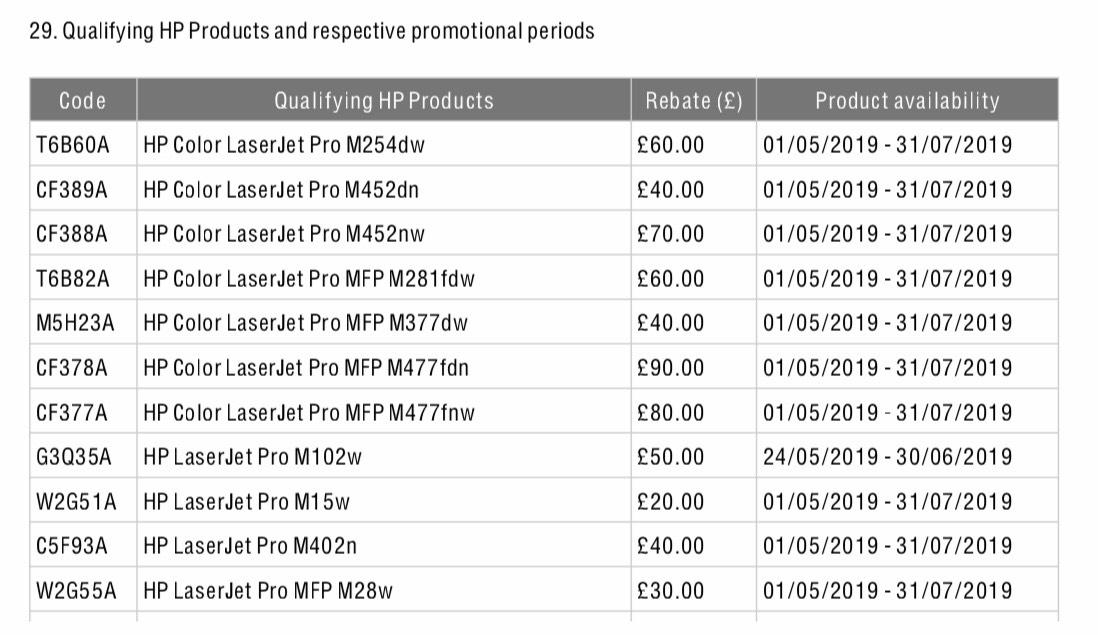 HP LaserJet Pro M15W Wireless Mono Printer with 2 year
