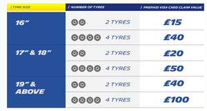 Michelin Tyre's savings - Claim upto £100 on a prepaid visa card when you buy two or more tyres @ Michelin