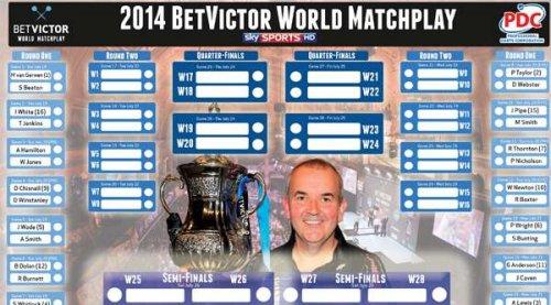 Darts Fans - Get Your World Matchplay Wallchart!