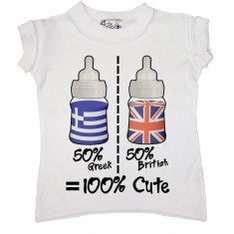96 Hour Flash Sale on Kids Rocker T-Shirts WAS £12.99 NOW £4.99 + £1.80 Delivery - Additional 10% discount using code @ Dirty Fingers