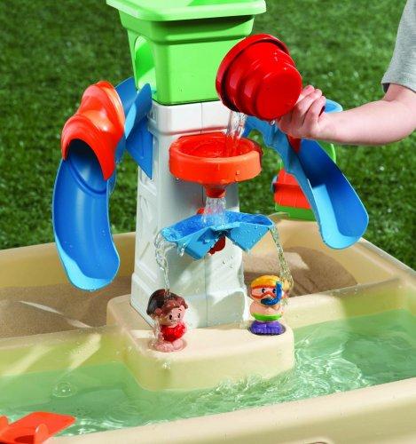 ***Little Tikes Sandy Lagoon Waterpark Toy @ Amazon - £30