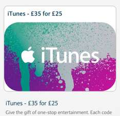 it's back! £35 worth of iTunes vouchers for £25 @ Barclays Pingit Gifts