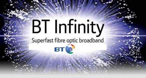 BT Broadband 52mb + Phone + TV + BT Sports + AMC (£445) = £180 PER YEAR OR £15p/m BARGAIN) @ BT