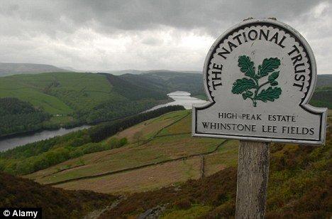 National Trust  (lifetime membership) - £1499.00