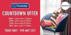 Today only; up to 25% of travelodge (via student beans)