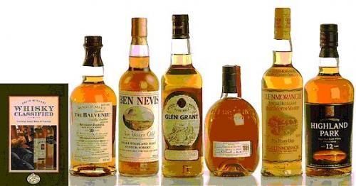 Best Supermarket Whisky