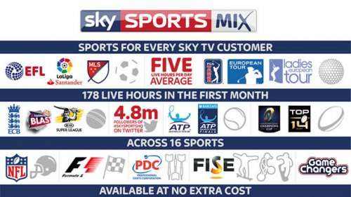 Sky Sports Mix Channel FREE For All