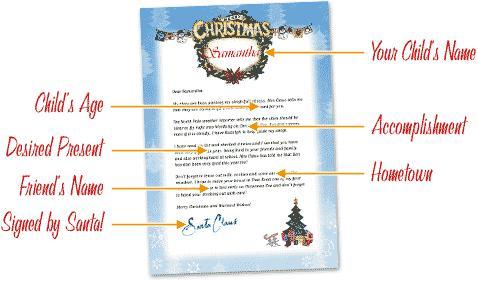 Free persolised santa letter