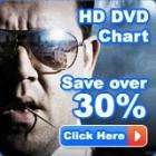 Bourne Identity + Shaun of the dead + The Hulk + Waterworld  HD-DVD----- £4.93 Each Delivered @ thehut