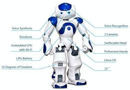 Aldebaran Robotics NAO H25 Humanoid Robot £8040.00 @ Active Robots