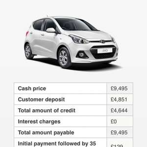 Interest free Hyundai deals