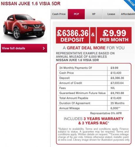 Nissan Micra, Note, Juke - £9.99 a Month! Bristol Street Motors
