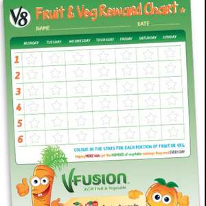 Free Downloadable Fruit & Veg Wall Chart @ v8juice