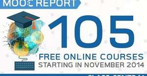 Over 105 free University courses  starting this month