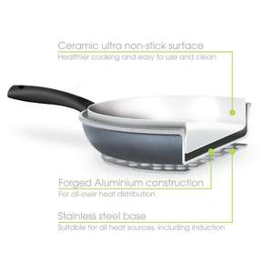 [Argos, Amazon] JML Ceracraft ceramic, non-stick frying and sauce pans 50% off £9.20-£14.99