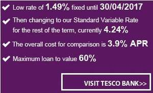2 Year Fixed Rate Mortgage 1.49% (£995 Fee) @ Tesco Bank (60% LTV)