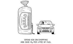 Spend £30 at Sainsbury's and get 10p off a litre of fuel