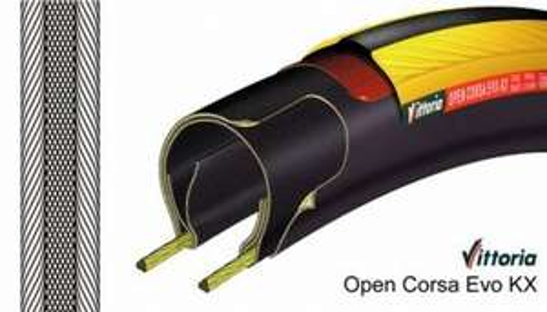 Vittoria Open Corsa EVO KX Folding Tyre £13.98 for 2 @ OnOne