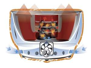 """LIDL instore """"fan assisted bbq"""" (from 23 july 2015) """"gasifier type"""", ace for outdoorsmen & fast cook outs. £39.99"""