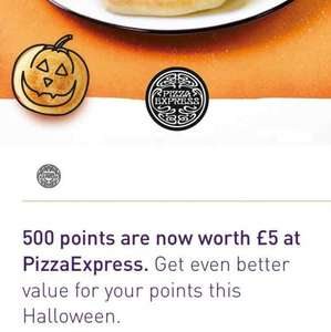 500/1000 Nectar Points = £5/£10 spend @ Pizza Express