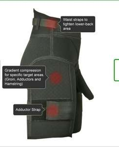 Gilmore Support Shorts Groin Adductor Hamstring Injury Core Stability was £120 now £5.99 @ PhysioRoom / ebay