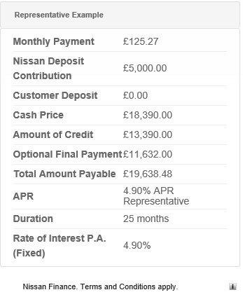 Nissan Leaf £125 Month no deposit 24 month - £3006 Nissan