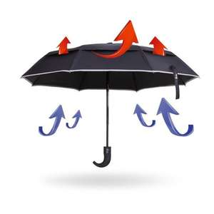 Amazon Automatic umbrella open/close £10.99 with air pump £11.98 (Prime) Sold by Asamoom and Fulfilled by Amazon.