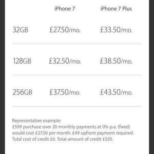 iPhone 7 £599 interest free from Apple Store instore only excluding Apple care