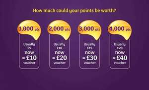 sainsburys nector card - trade in your nector card points for a voucher and double up so let's say you have £20 in points you will get a £40 pound voucher
