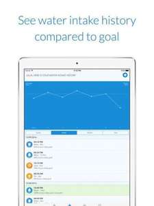 WaterMinder app for iPhone FREE