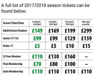 Bradford AFC season tickets just £149 for adults @ bradfords ticket office