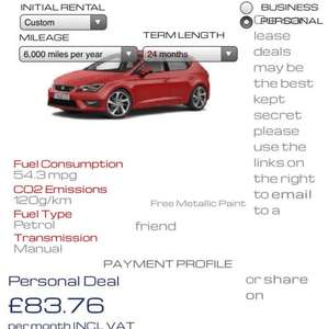 Seat LEON HATCHBACK 1.4TSI FR TECH Personal Lease £4548.00 @ National Vehicle Solutions