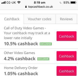 10.5% cashback for Call Of Duty games (4.2% for other video games) via TopCashback w/ Argos