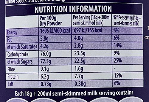Cadbury Drinking Chocolate, 500g £1.50 Amazon Pantry / prime exclusive