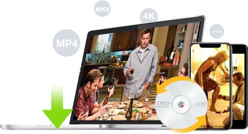 Get Free a Full Licensed Copy of WinX DVD Ripper Platinum ($67.95 valued) @winxdvd