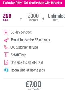 Plusnet (EE) 30 day - 2GB 2000m Utext