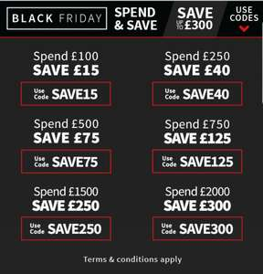 Money off depending on how much you spend at Tredz